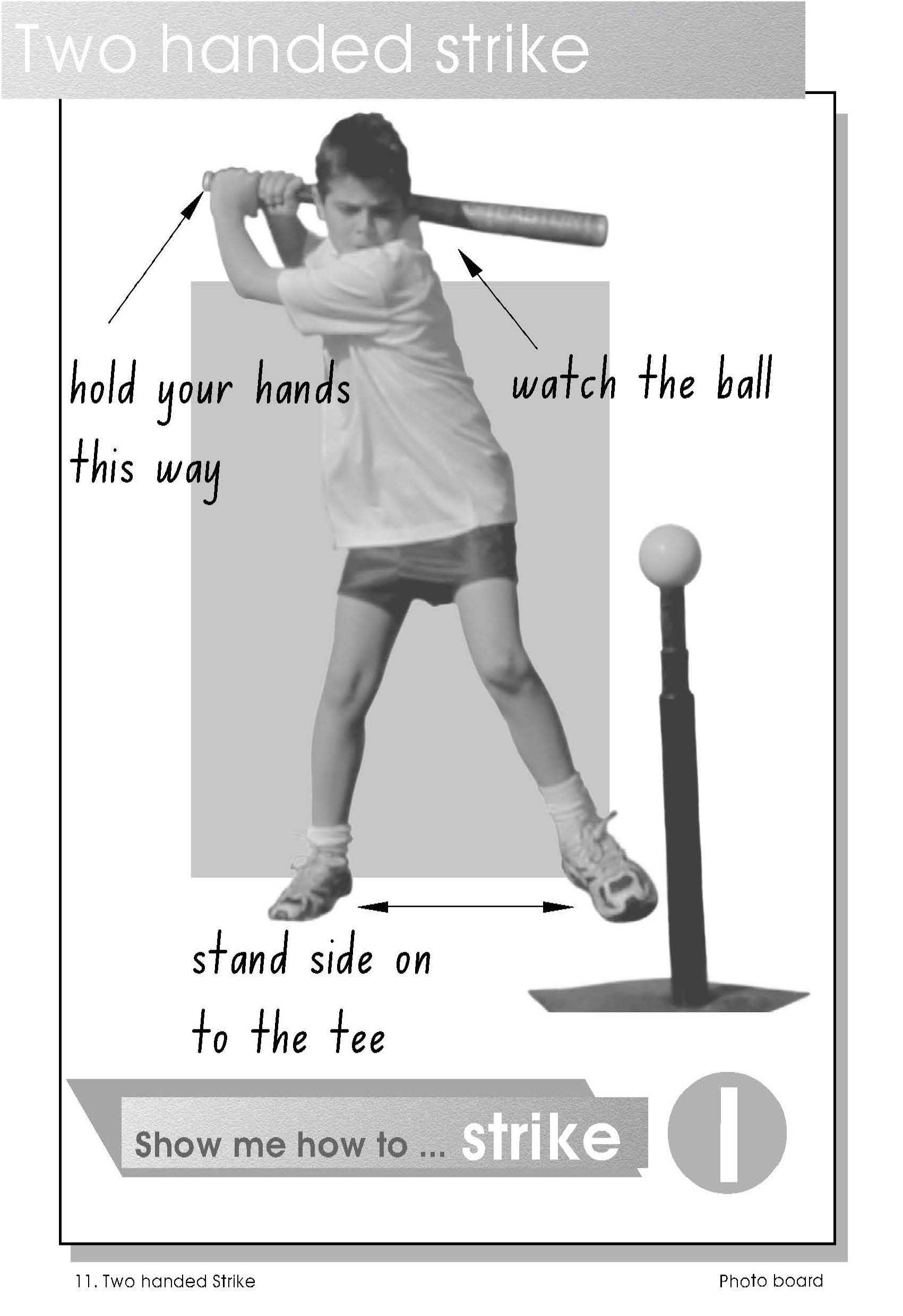 Observational poster - how to do a two-handed strike