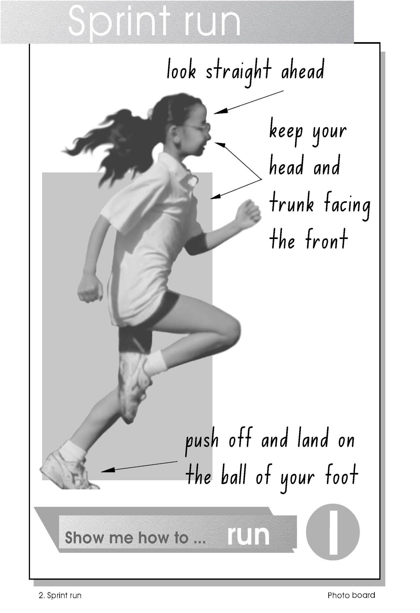 Observational poster - how to run