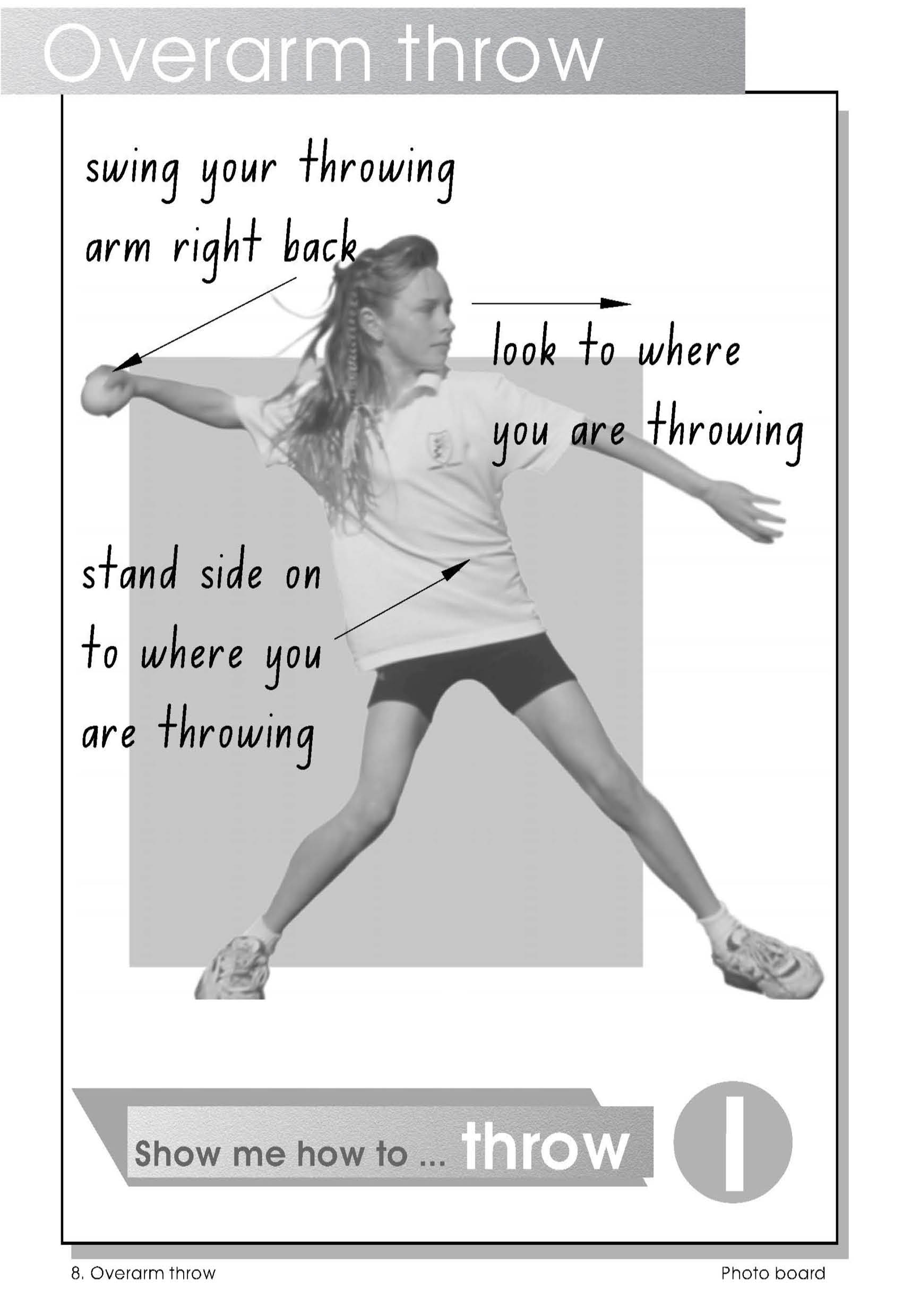 Observational poster - how to overarm throw